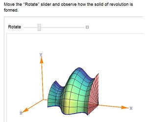 A Dynamic Explanation of a Solid of Revolution in Mathematic