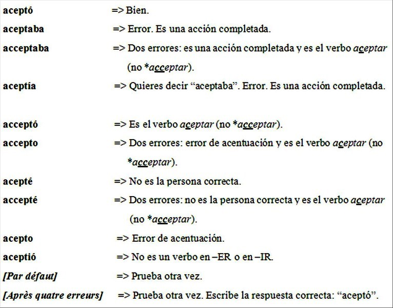 Préférence Les chemins les plus charmants pour apprendre l'espagnol | Récits  AW54