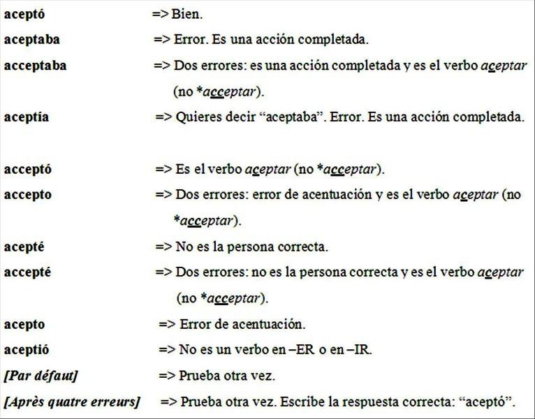presentation personnelle en espagnol