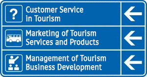 Customer Service in Tourism, Marketing of Tourism Services and Products, Management of Tourism Business Development