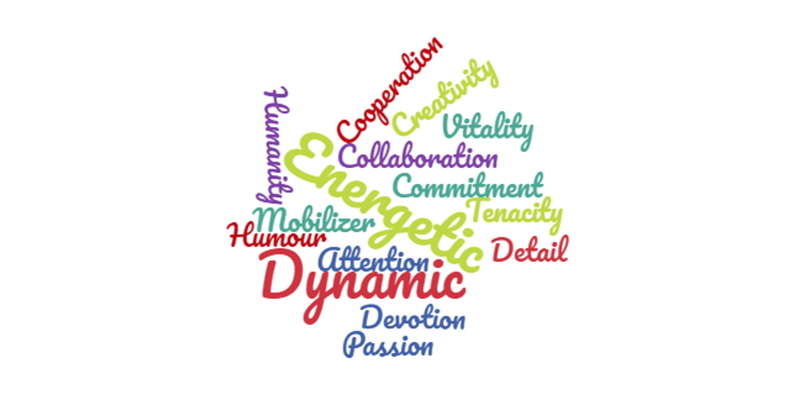 Word cloud : Energetic, Sense of cooperation, leader, vitality, commitment, passion, dynamic, collaboration, humanity, attention to detail, creativity, tenacity, mobilizer, humour and devotion.
