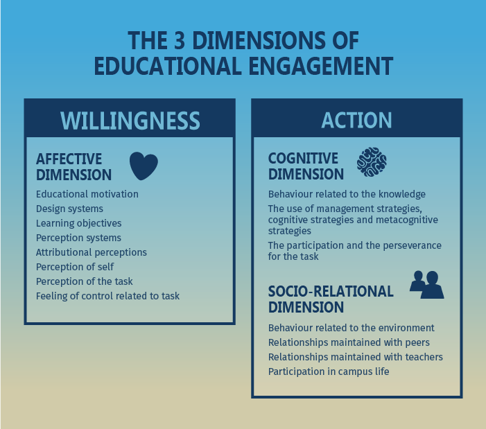 Classroom Management in the Digital Era (Part 3): Student