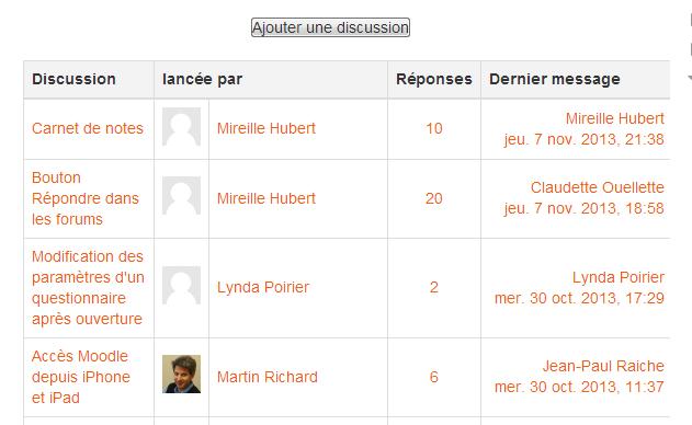 Un aperçu de certaines des discussions lancées sur le forum « Aspects techniques »