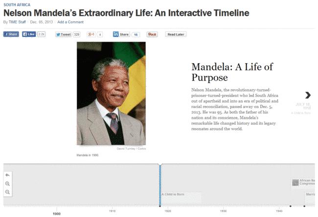 Le New York Times a utilisé Timeline JS pour présenter les faits saillants de la vie de Nelson Mandela.